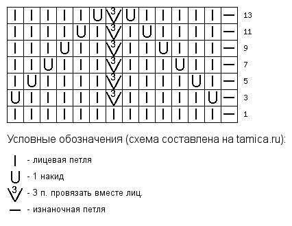 схема вязания жилетки спицами