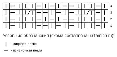 rukisnud04